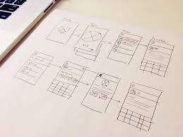10 tips on prototyping uis with sketch invision blog