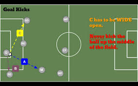 8v8 set piece plays youtube