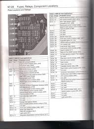 volkswagen touran fuse box layout wiring diagram simonand