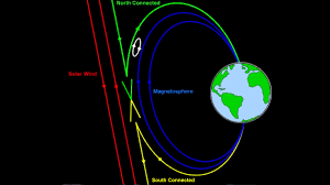 How Long To Travel A Light Year Hidden Portals In Earth U0027s Magnetic Field Nasa