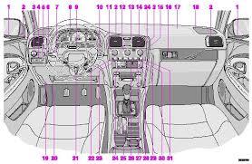 2001 volvo s40 u0026 v 40 in 2001 volvo s40 fuse box fuse box and