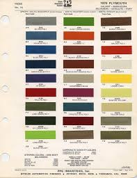 color codes 1970 plymouth road runner for b bodies only classic