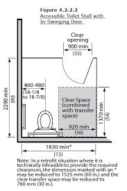 Public Bathroom Dimensions Wheelchair Doorway Clearance U0026 Cbc Fig