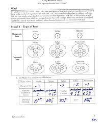 Naming Chemical Formulas Worksheet Formulas With Polyatomic Ions Worksheet Abitlikethis