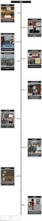 night by elie wiesel timeline in this activity students will