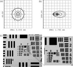 design and characterization of a handheld multimodal imaging