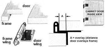 kitchen cabinet door hinges types cabinet hinge types help the hardware hut