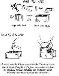 Appropriate Technology Development Rocket Stove Group Winter 2014 - of our life u0027s experiences we trade