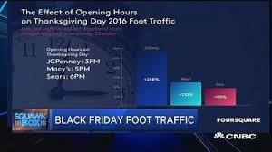 black friday hours here s a list of when retailers will be open