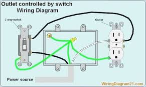 wiring outlet switch light diagram free wiring diagram