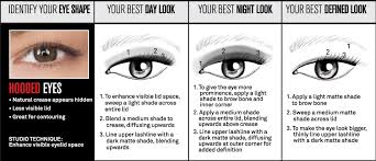 guide how to apply makeup for your eye shape how to figure