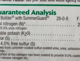 Garden Fertilizer Types - choose the right flower fertilizer type