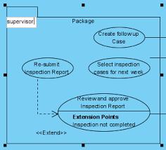 drawing use case diagrams in visual paradigm