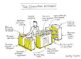 palojono street food and the art of an open air kitchen asian