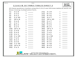 2 3 4 5 and 10 times tables sheet 2 2nd 4th grade worksheet