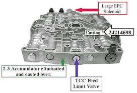 4t40 transmission diagram 4t40e transmission repair manual