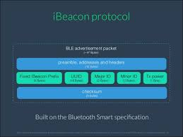 ibeacon android bluetooth smart low energy for android