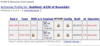 A330 300 Seat Map Rwandair Airbus A330 Rwanda Aviation And Tourism News