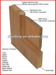 Exterior Wood Door Manufacturers Entry Door Soundproof Wood Folding Doors Glass Lowes Exterior Wood