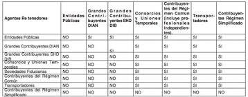 base retenciones en la fuente en colombia 2016 retención ica a régimen común 2017 tyt co