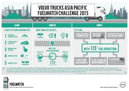 volvo truck parts diagram louise marriot becomes first woman to win volvo trucks asia