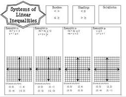 systems of linear inequalities guided notes note algebra and