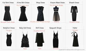 dress styles name dress styles fashion dresses