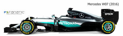sports cars side view compare the new 2017 mercedes with last year u0027s model u2013 f1 fanatic