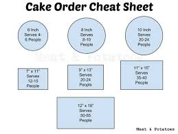 cake order cheat sheet perfect now i know what size cake to