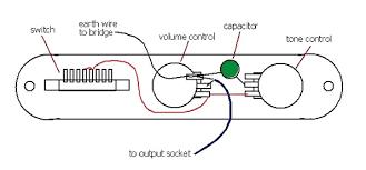 standard tele wiring diagram guitar pinterest guitars showy fender