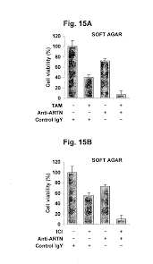 patent us20110206673 polypeptides and polynucleotides for