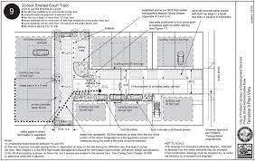 plan bureau portland bureau of planning shared courtyard design standards
