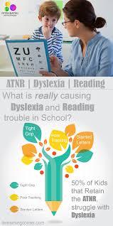 dyslexia writing paper atnr studies show 50 of kids with a retained atnr primitive atnr studies show 50 of kids with a retained atnr primitive reflex struggle with