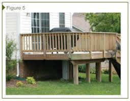 structural safety of wood decks and deck guards construction