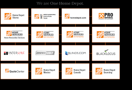 home depot interiors we are one home depot ashleigh duke pulse linkedin