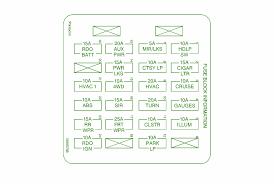 1997 chevy fuse box 1997 chevy silverado fuse box diagram