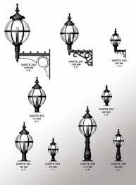 outdoor pier mount lights heritage wall pier mounted lights outdoor lighting cast iron