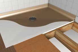 Bathroom Waterproofing Waterproofing European Wet Room Water Resistant Impervious