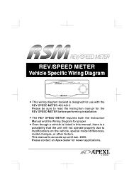 apexi rsm documents