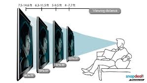 best size tv for living room what size tv for living room interior design ideas