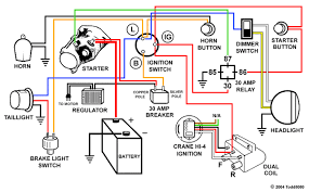 harley wiring harness harley wiring diagrams instruction