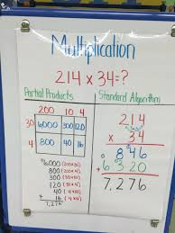 anchor chart partial products vs the standard algorithm for
