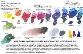 lets talk about color archive wetcanvas