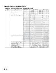 amazon com 2002 2003 2004 honda cr v shop service repair manual
