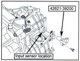 2002 hyundai elantra speed sensor hyundai elantra speed sensor diagnosis automotive service