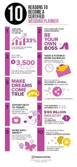 certified wedding planner certified wedding planner infographic penn foster career school