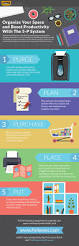 Organization Tips For Work 602 Best Organizing Tips For A Small Business Images On Pinterest