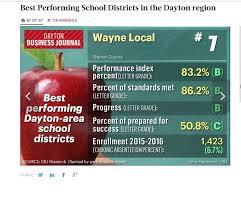 2016 blog entries wayne local schools