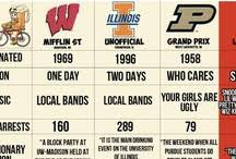Indiana University Memes - hoo hoo hoosiers iambtown on pinterest