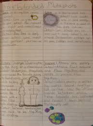 writing a paper about yourself examples always write an original writing lesson on metaphors from corbett some favorite extended metaphors from my own students notebooks